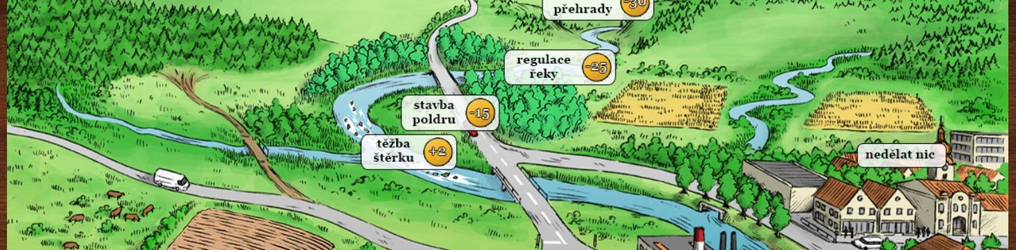 On-line hra na téma Voda v krajině